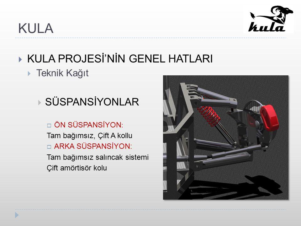 KULA KULA PROJESİ'NİN GENEL HATLARI SÜSPANSİYONLAR Teknik Kağıt