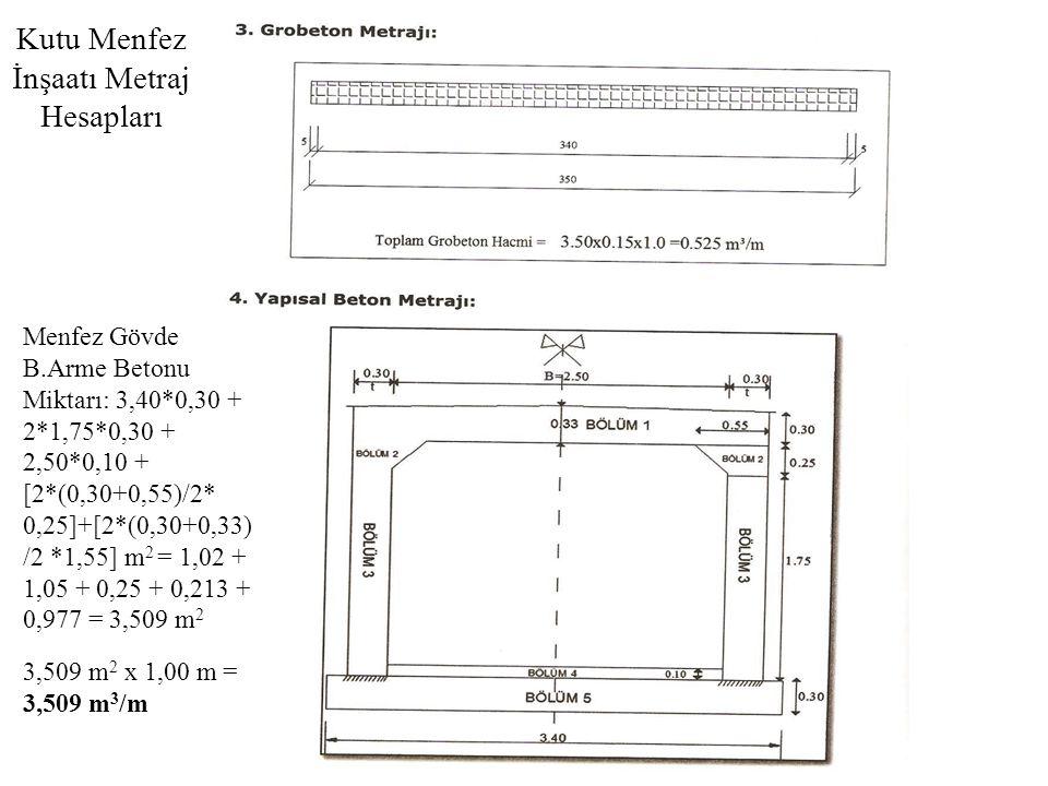 Kutu Menfez İnşaatı Metraj Hesapları