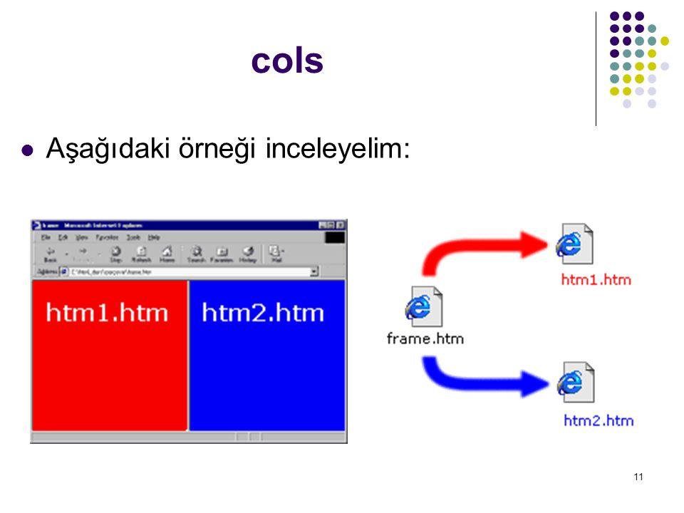 cols Aşağıdaki örneği inceleyelim: