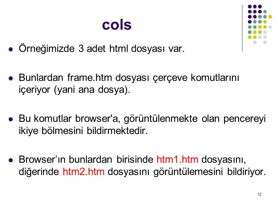 cols Örneğimizde 3 adet html dosyası var.