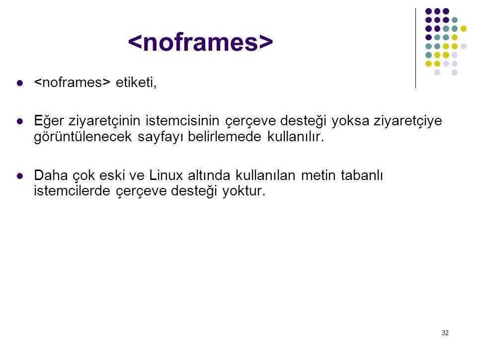 <noframes> <noframes> etiketi,
