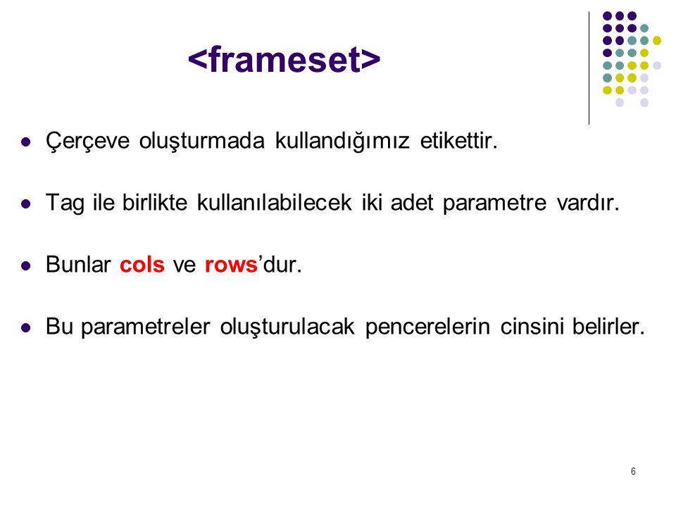 <frameset> Çerçeve oluşturmada kullandığımız etikettir.