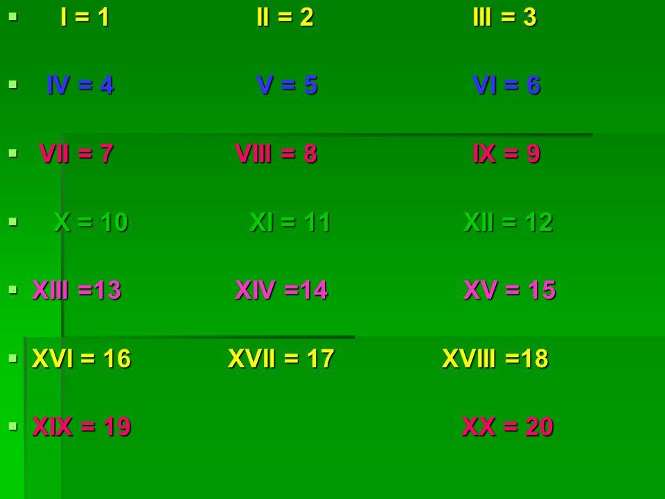 I = 1 II = 2 III = 3 IV = 4 V = 5 VI = 6. VII = 7 VIII = 8 IX = 9. X = 10 XI = 11 XII = 12.