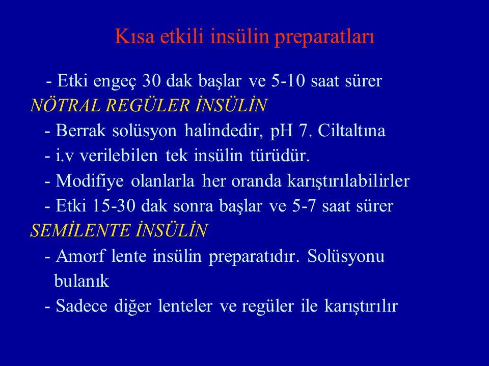 Kısa etkili insülin preparatları