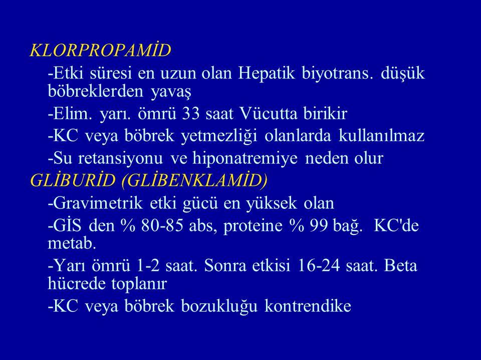 KLORPROPAMİD -Etki süresi en uzun olan Hepatik biyotrans. düşük böbreklerden yavaş. -Elim. yarı. ömrü 33 saat Vücutta birikir.