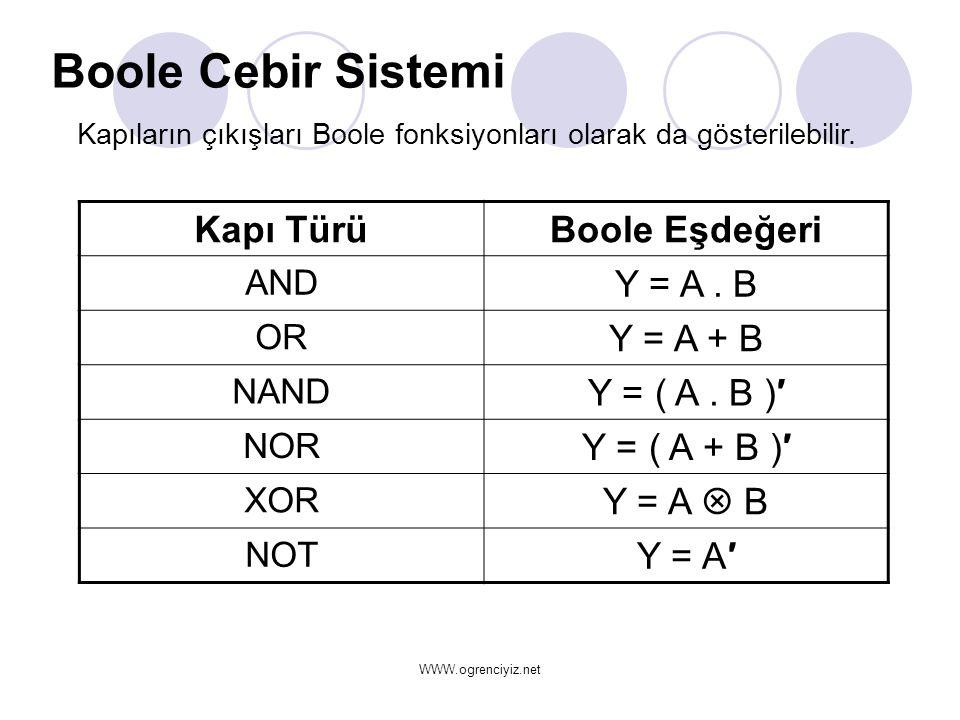 Boole Cebir Sistemi Kapı Türü Boole Eşdeğeri Y = A . B Y = A + B