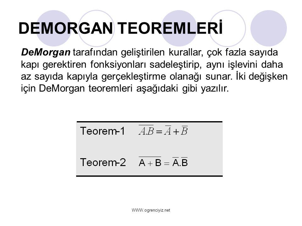 DEMORGAN TEOREMLERİ