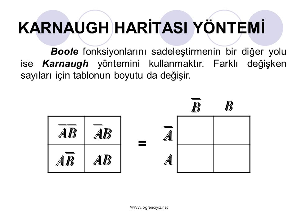 KARNAUGH HARİTASI YÖNTEMİ