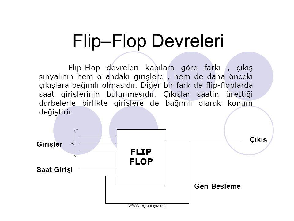 Flip–Flop Devreleri FLIP FLOP