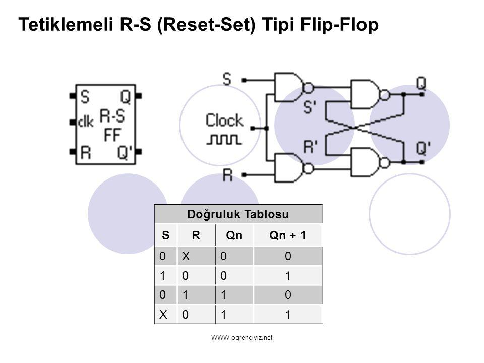 Tetiklemeli R-S (Reset-Set) Tipi Flip-Flop
