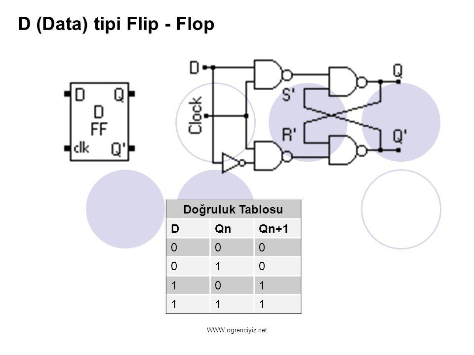 D (Data) tipi Flip - Flop
