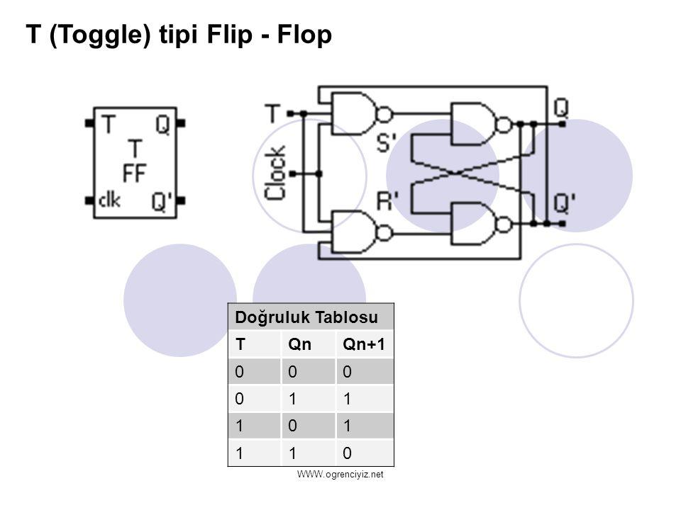 T (Toggle) tipi Flip - Flop