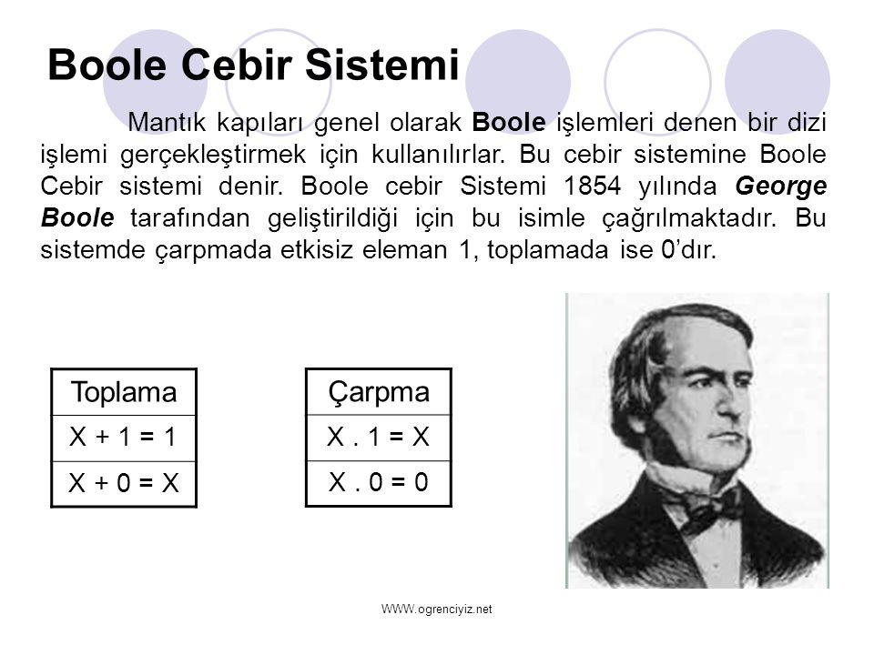Boole Cebir Sistemi Toplama Çarpma