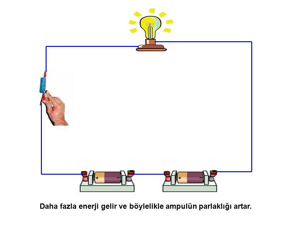 Daha fazla enerji gelir ve böylelikle ampulün parlaklığı artar.
