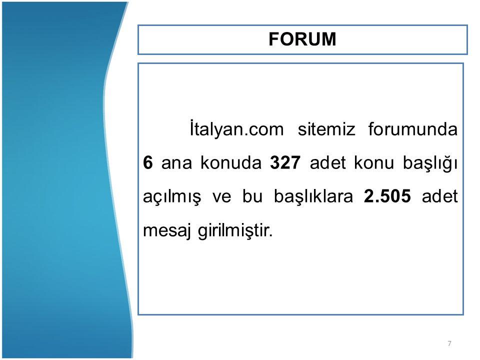 FORUM İtalyan.com sitemiz forumunda 6 ana konuda 327 adet konu başlığı açılmış ve bu başlıklara 2.505 adet mesaj girilmiştir.