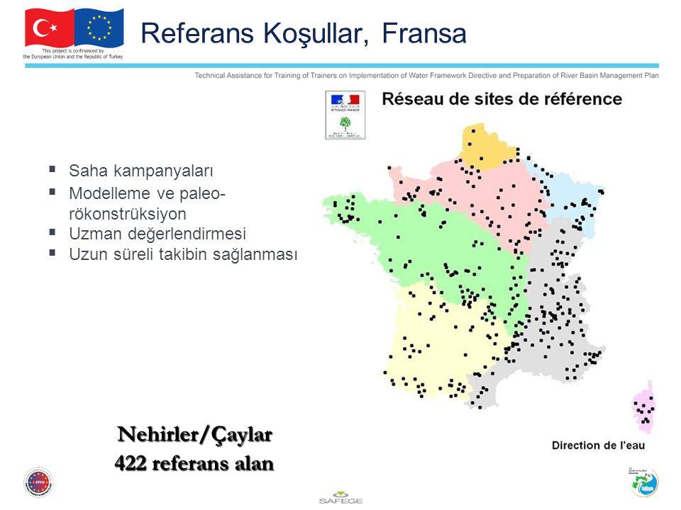 Referans Koşullar, Fransa