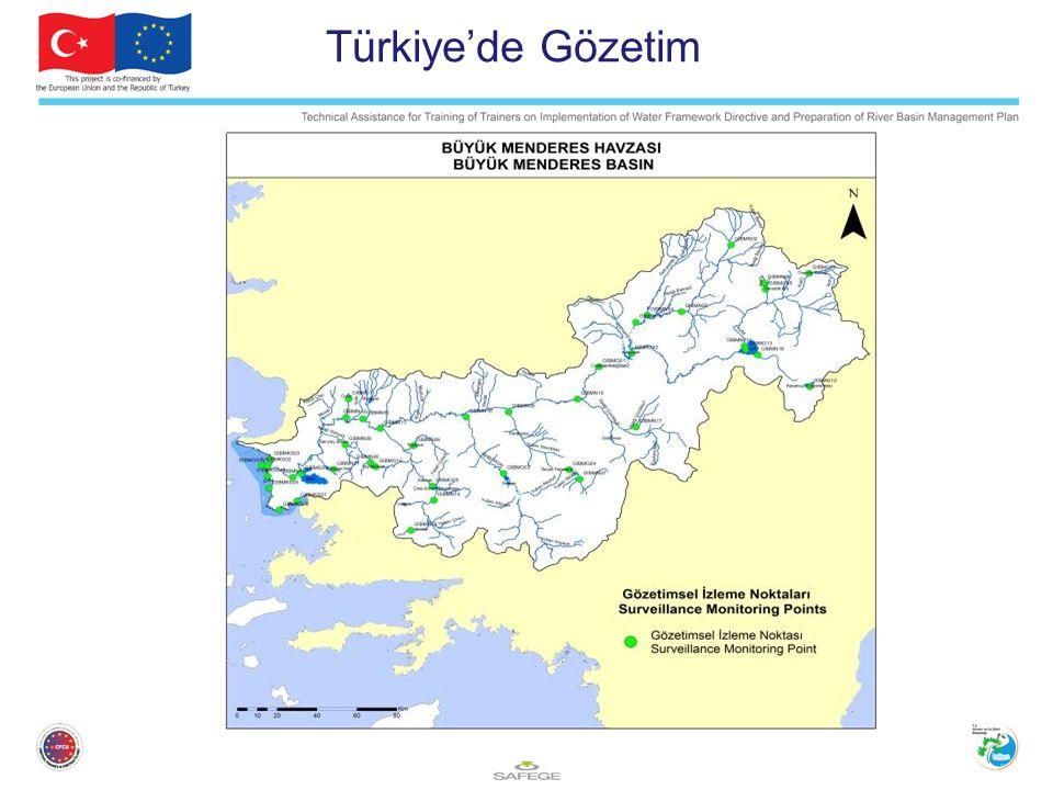 Türkiye'de Gözetim