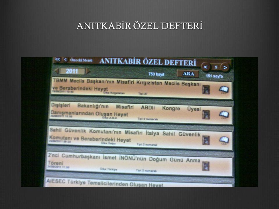 ANITKABİR ÖZEL DEFTERİ