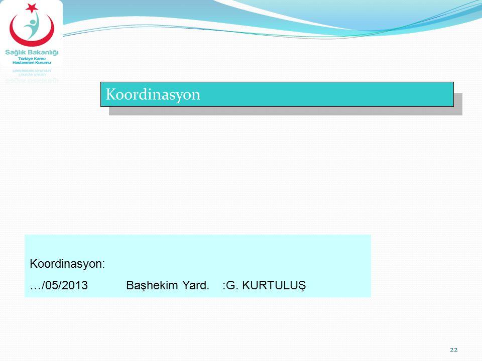 Koordinasyon Koordinasyon: …/05/2013 Başhekim Yard. :G. KURTULUŞ