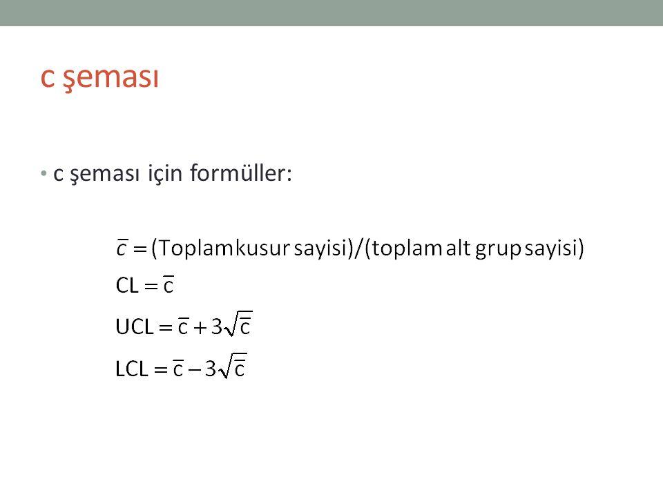 c şeması c şeması için formüller: