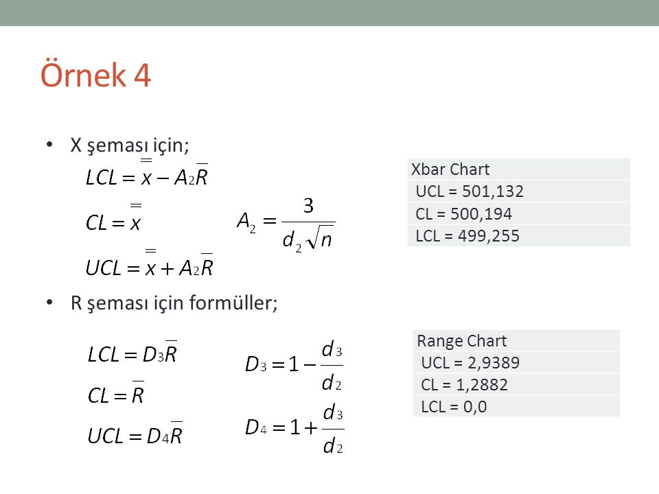 Örnek 4 X şeması için; R şeması için formüller; Xbar Chart