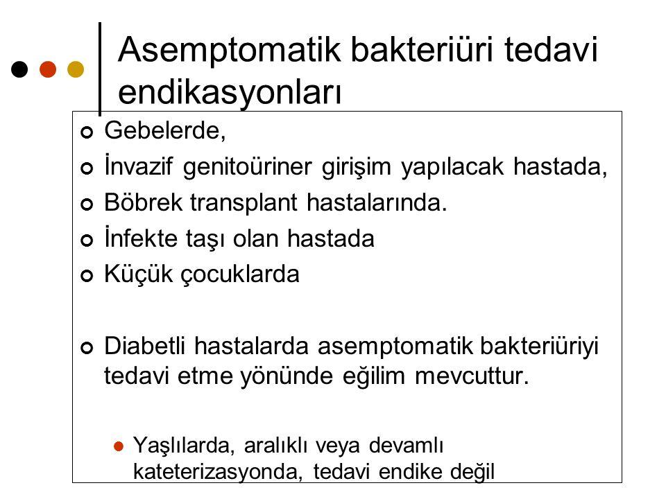 Asemptomatik bakteriüri tedavi endikasyonları