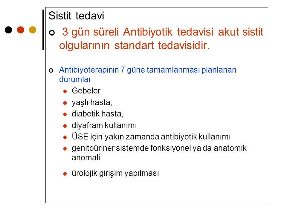 Sistit tedavi 3 gün süreli Antibiyotik tedavisi akut sistit olgularının standart tedavisidir.