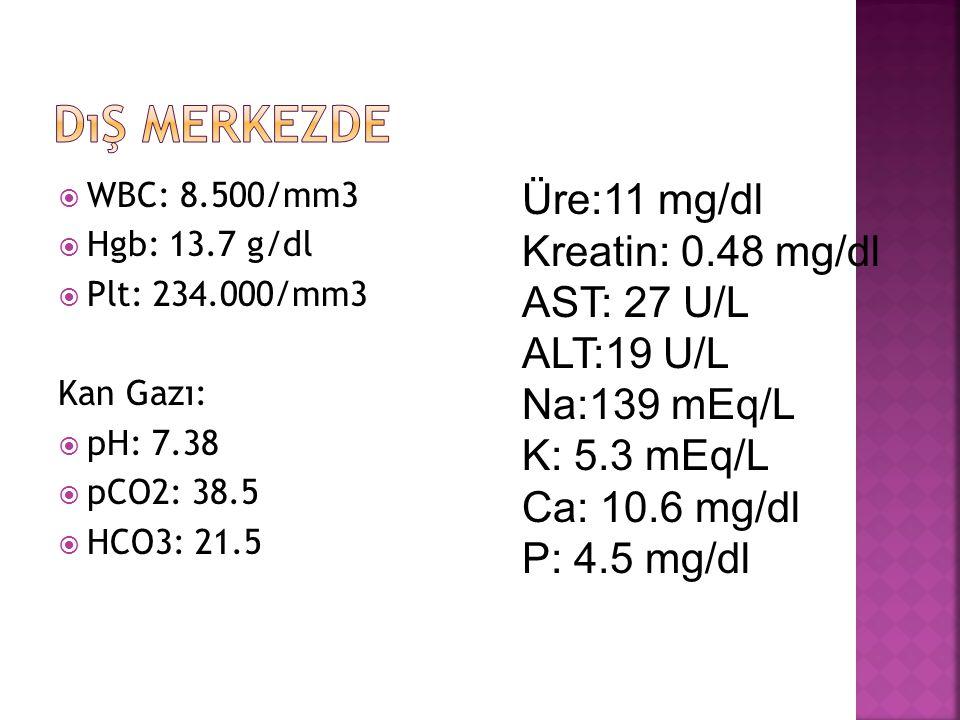 Dış Merkezde Üre:11 mg/dl Kreatin: 0.48 mg/dl AST: 27 U/L ALT:19 U/L