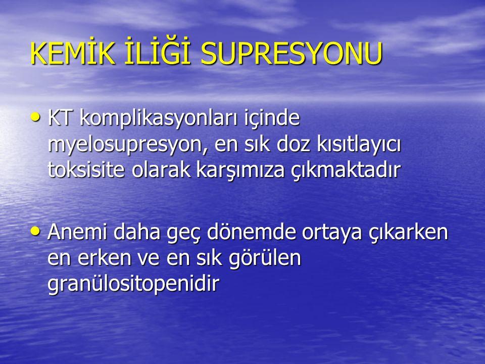 KEMİK İLİĞİ SUPRESYONU