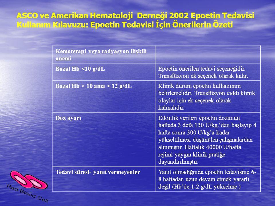 ASCO ve Amerikan Hematoloji Derneği 2002 Epoetin Tedavisi Kullanım Kılavuzu: Epoetin Tedavisi İçin Önerilerin Özeti