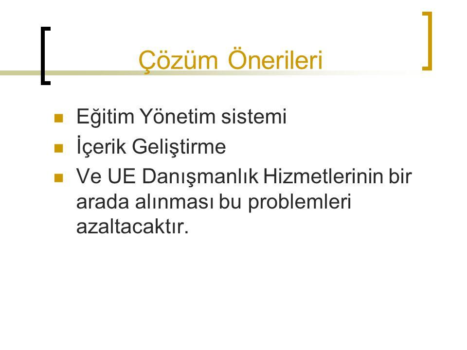 Çözüm Önerileri Eğitim Yönetim sistemi İçerik Geliştirme