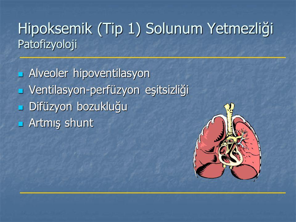 Hipoksemik (Tip 1) Solunum Yetmezliği Patofizyoloji