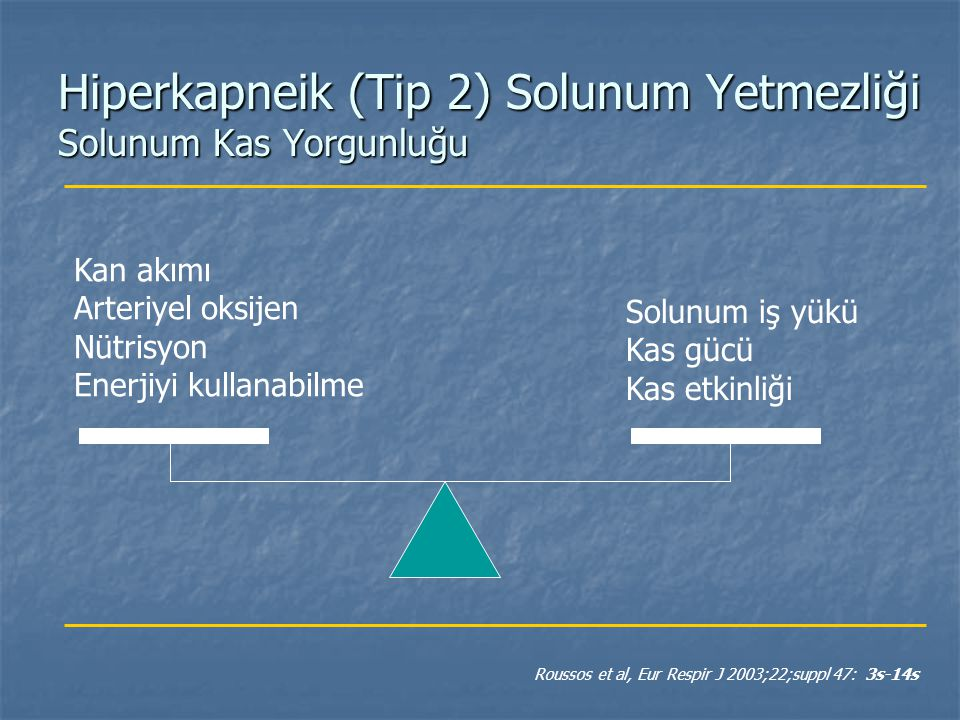 Hiperkapneik (Tip 2) Solunum Yetmezliği Solunum Kas Yorgunluğu