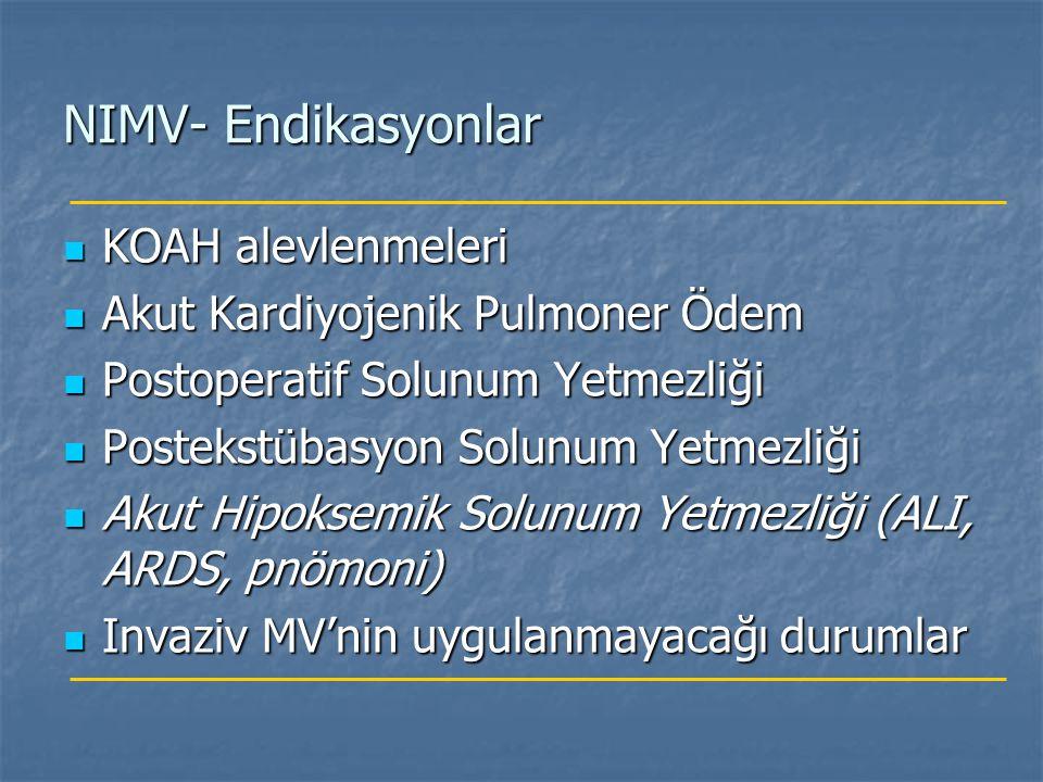 NIMV- Endikasyonlar KOAH alevlenmeleri Akut Kardiyojenik Pulmoner Ödem