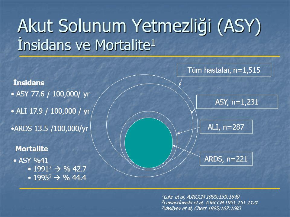 Akut Solunum Yetmezliği (ASY) İnsidans ve Mortalite1