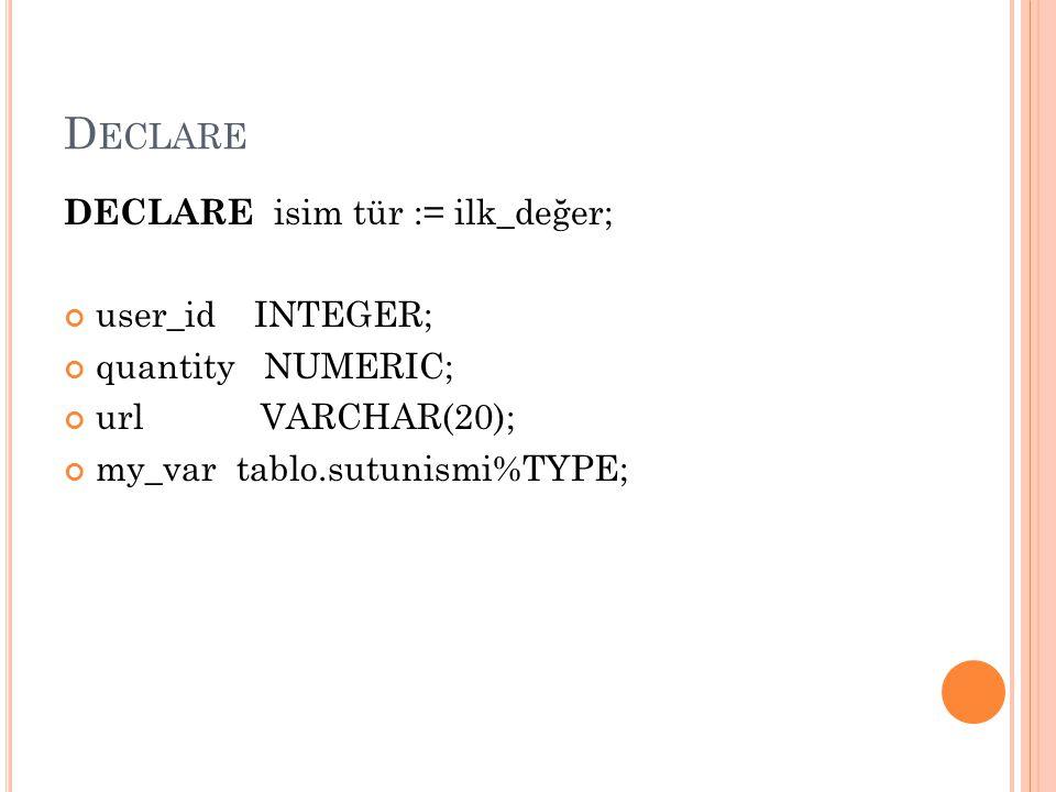 Declare DECLARE isim tür := ilk_değer; user_id INTEGER;
