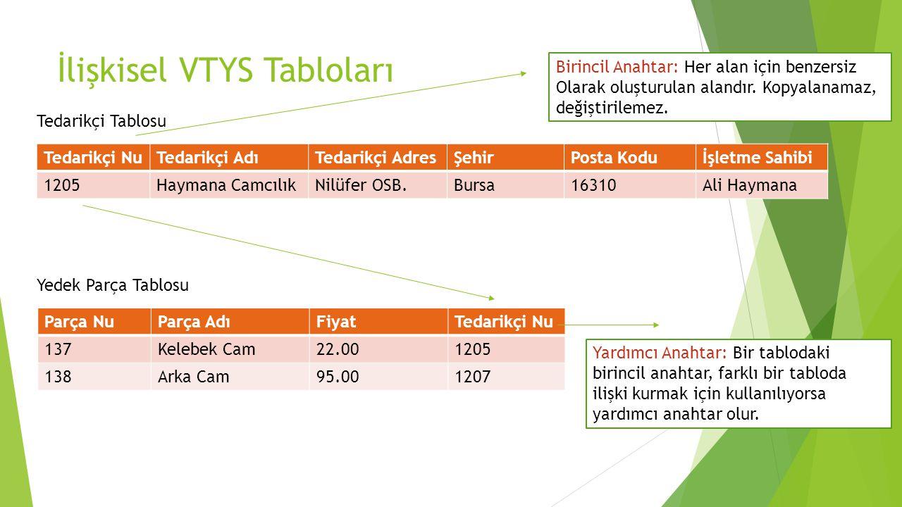 İlişkisel VTYS Tabloları