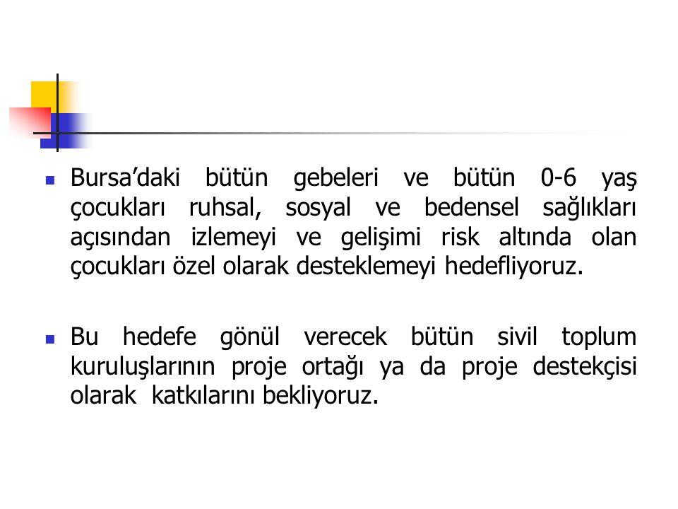 Bursa'daki bütün gebeleri ve bütün 0-6 yaş çocukları ruhsal, sosyal ve bedensel sağlıkları açısından izlemeyi ve gelişimi risk altında olan çocukları özel olarak desteklemeyi hedefliyoruz.