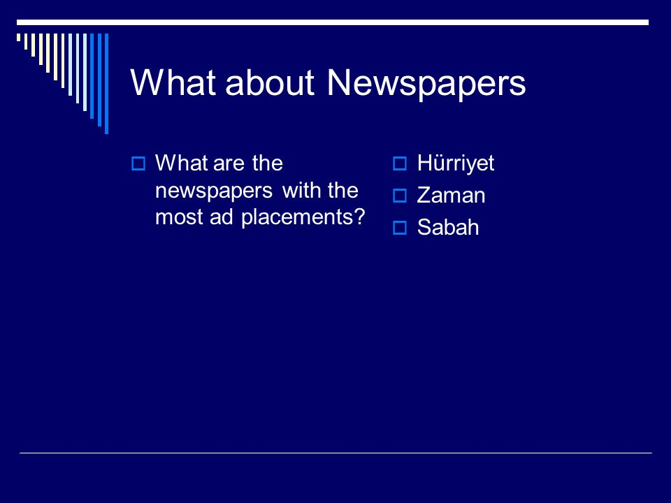 What about Newspapers What are the newspapers with the most ad placements Hürriyet Zaman Sabah