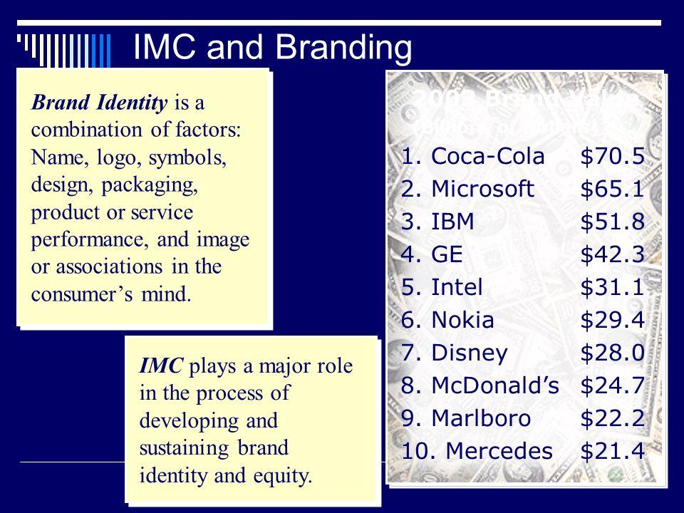 IMC and Branding