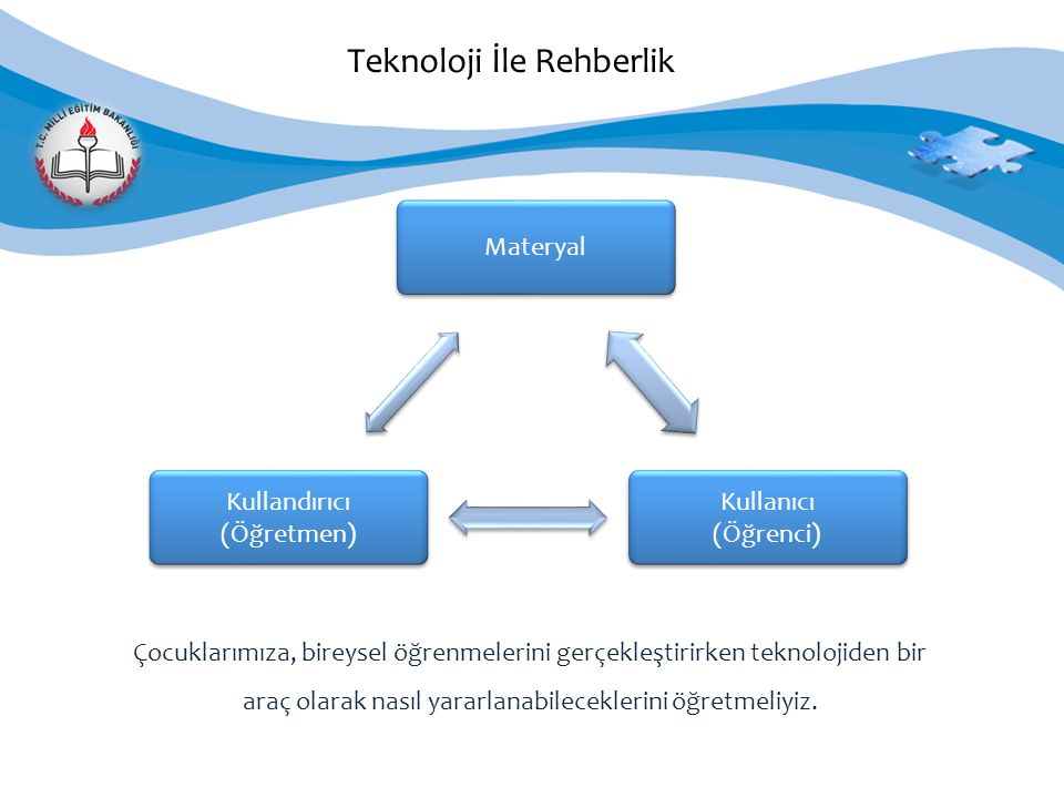 Teknoloji İle Rehberlik
