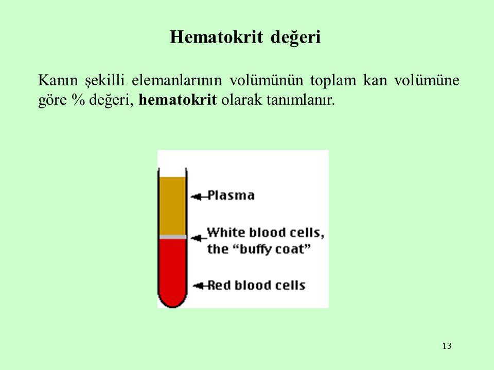 Hematokrit değeri Kanın şekilli elemanlarının volümünün toplam kan volümüne göre % değeri, hematokrit olarak tanımlanır.