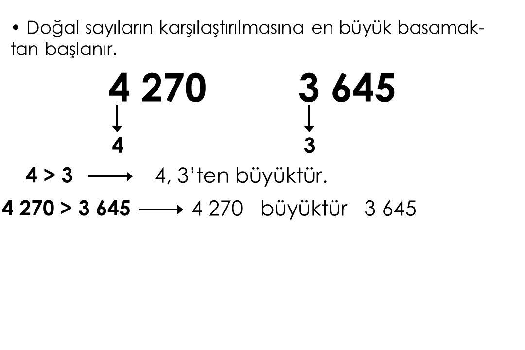 4 270 3 645 4 3 4 > 3 4, 3'ten büyüktür. 4 270 > 3 645