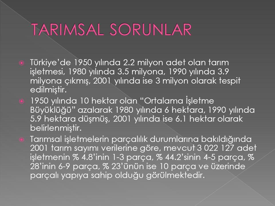 TARIMSAL SORUNLAR