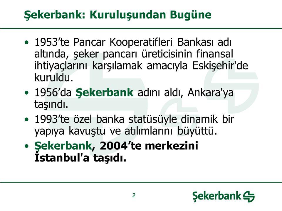 Şekerbank: Kuruluşundan Bugüne