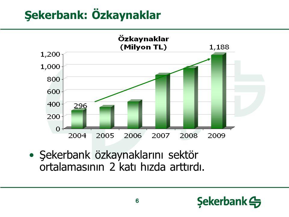 Şekerbank: Özkaynaklar