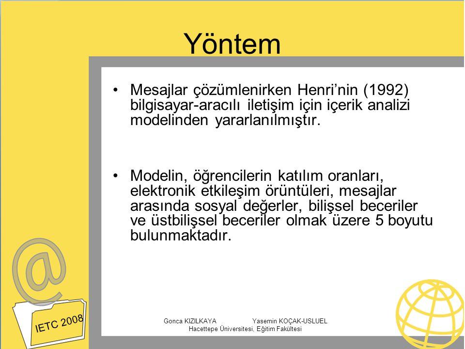 Yöntem Mesajlar çözümlenirken Henri'nin (1992) bilgisayar-aracılı iletişim için içerik analizi modelinden yararlanılmıştır.