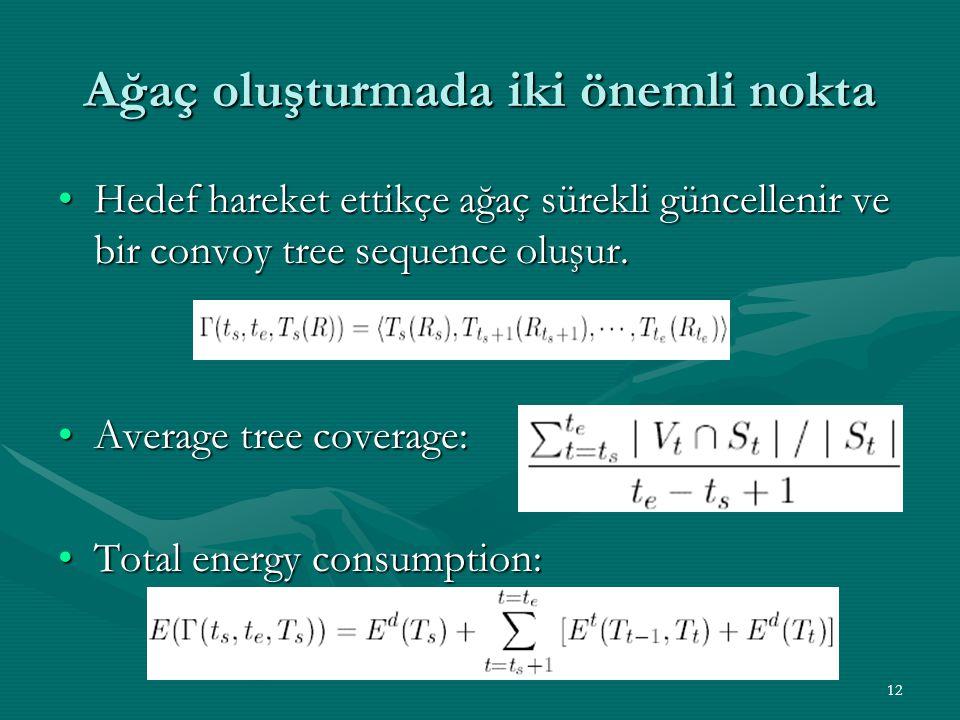 Ağaç oluşturmada iki önemli nokta