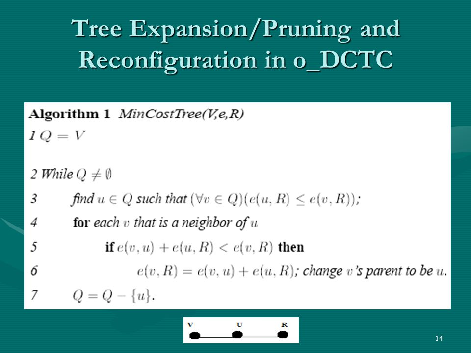 Tree Expansion/Pruning and Reconfiguration in o_DCTC