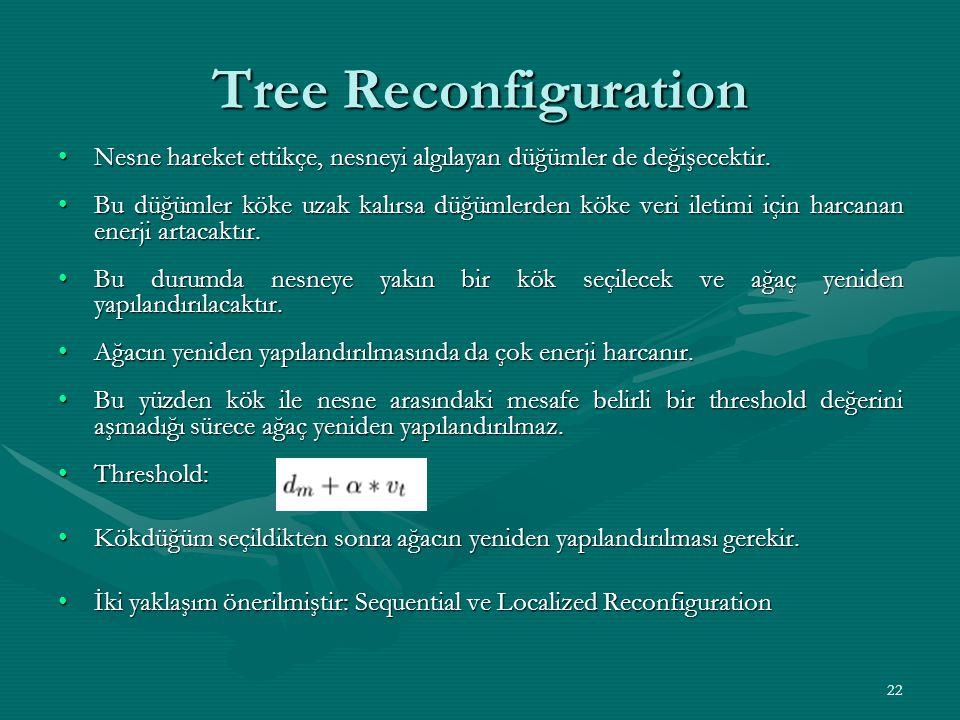 Tree Reconfiguration Nesne hareket ettikçe, nesneyi algılayan düğümler de değişecektir.